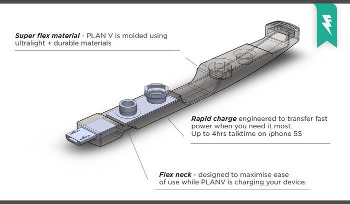 planv (3)