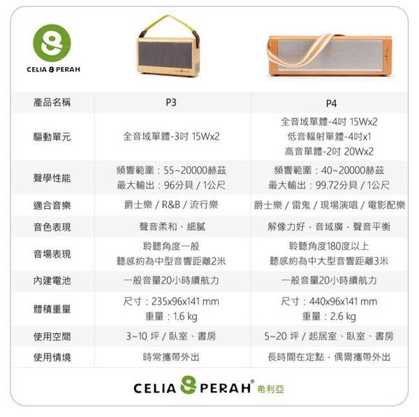 CELIA&PERAH04