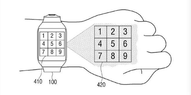 Samsung智能手錶投影技術 把手背當成觸控螢幕